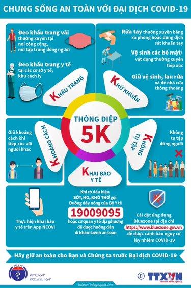 Tài liệu truyền thông của Bộ Y tế về Thông điệp 5K