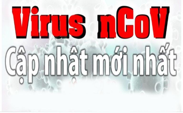 Thông tin bệnh viêm đường hô hấp cấp do Virus nCov