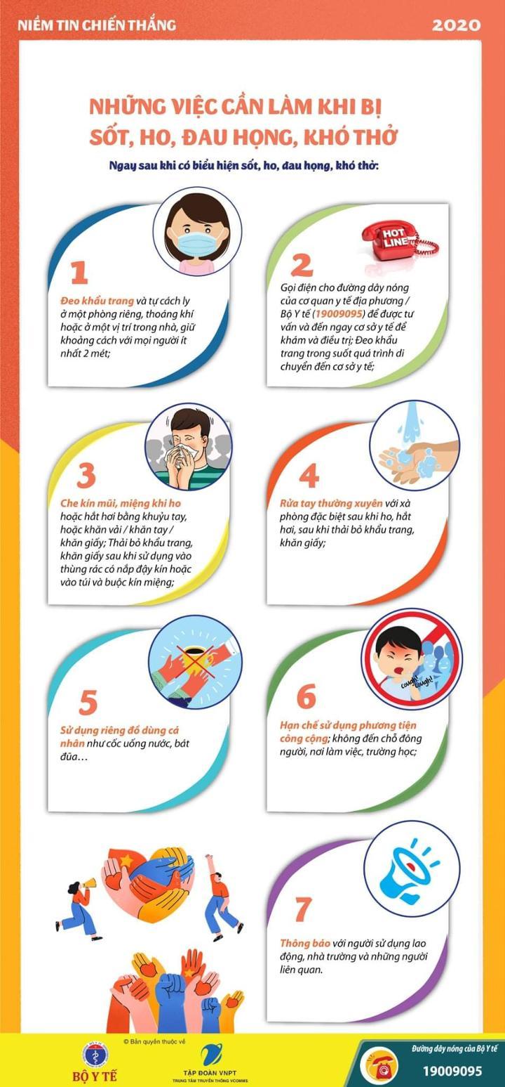 7 việc cần làm ngay khi bị sốt, ho, đau họng, khó thở