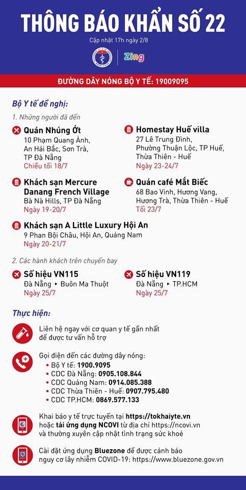Bộ Y tế: thông báo khẩn số 22 với các địa điểm có mặt các ca mắc COVID-19